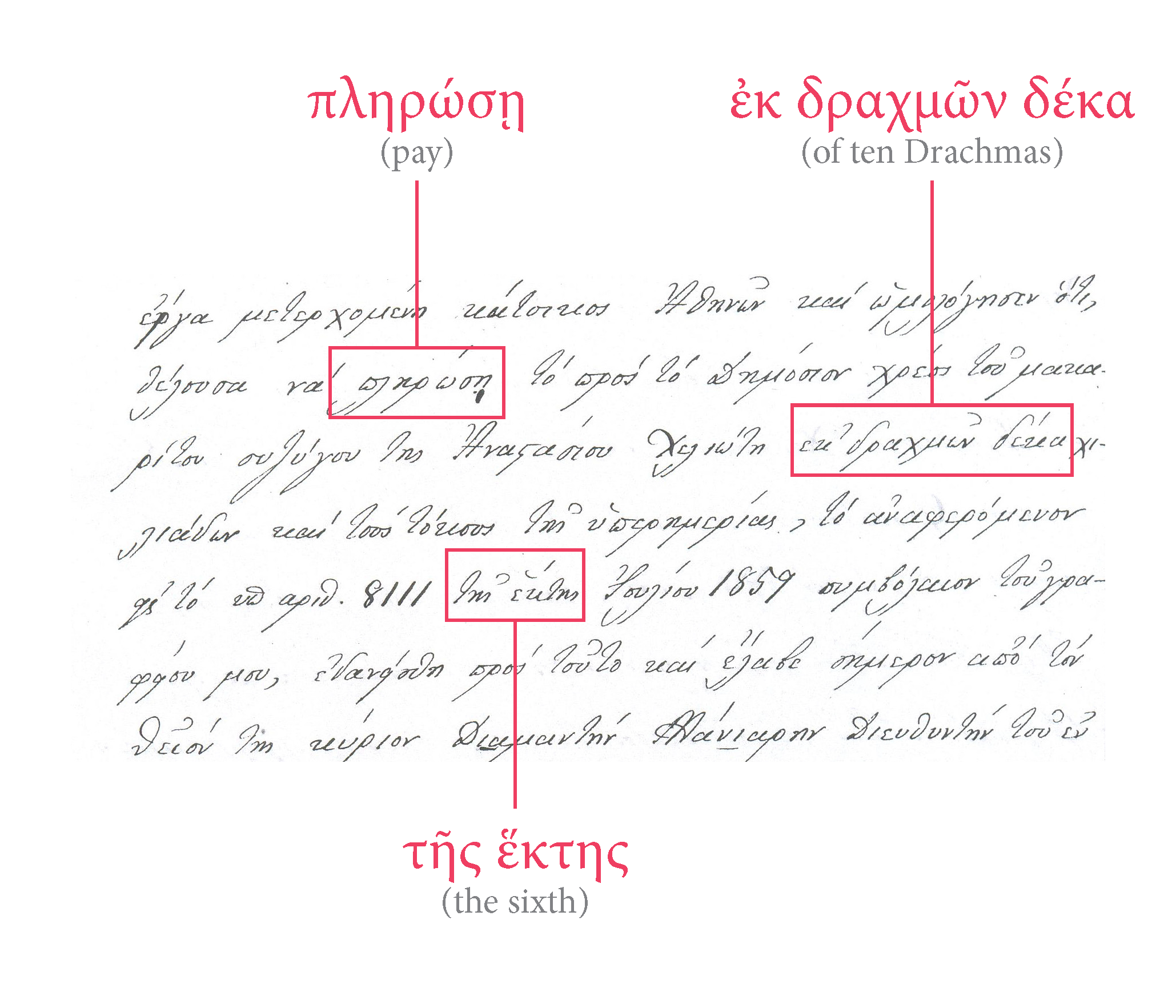 Eleni Loves The Handwriting Of Greek Notaries Alphabettes