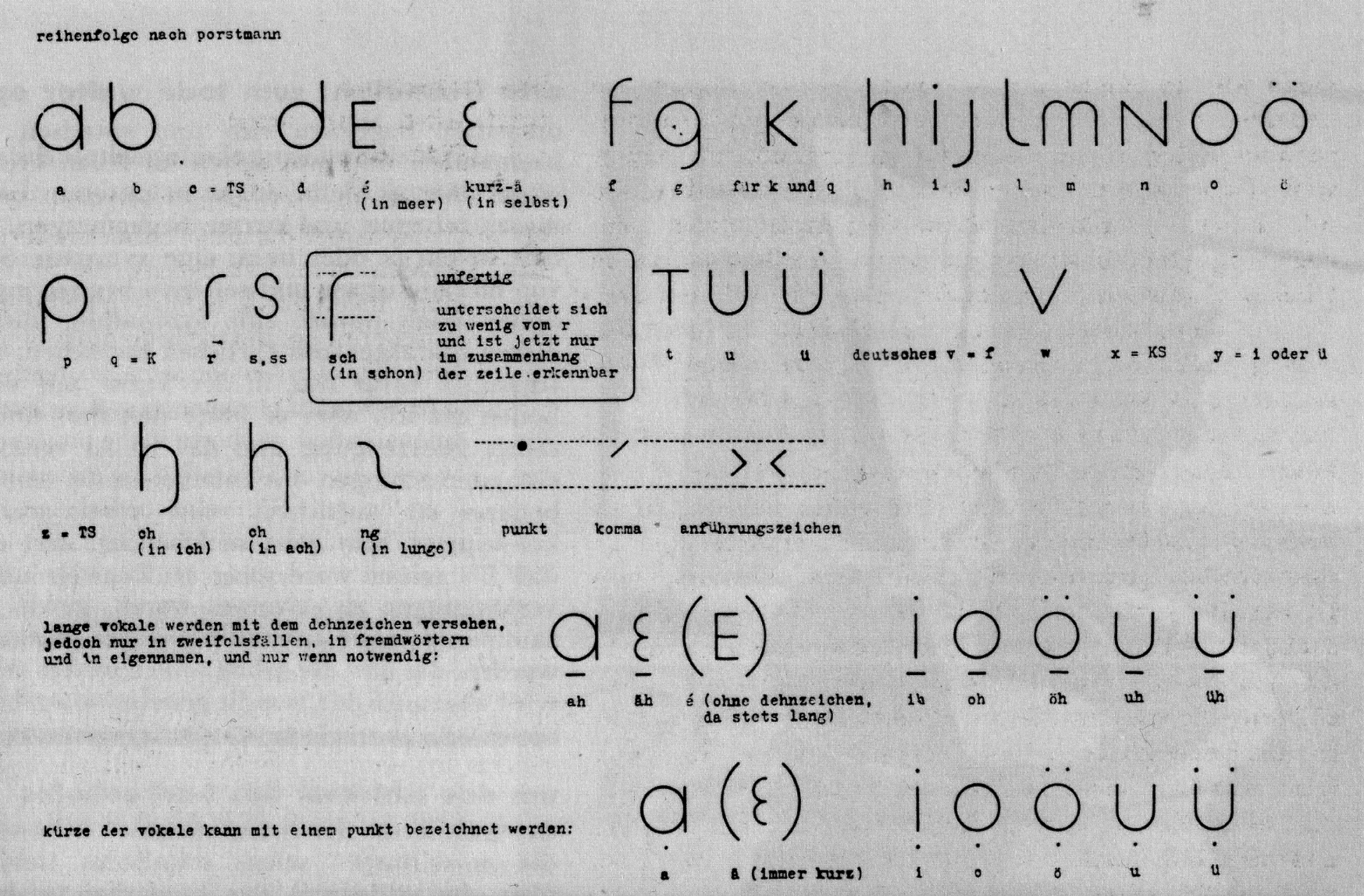 Jan Tschichold's new alphabet following Walter Porstmann's proposals, published in A bis Z, no. 7 (1930)