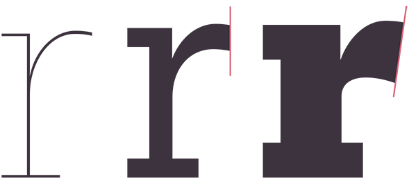 lowercase r in Knile Thin, Regular and Black