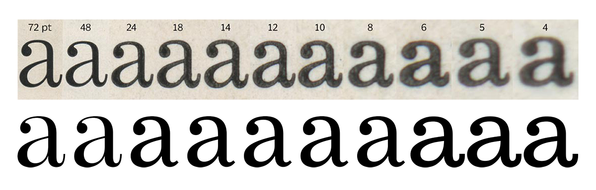 Typographic Potential of Variable Fonts | Alphabettes