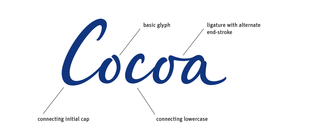 Branding and the psychology of handwriting the new nivea care type figure 10 typical glyph mixture in a care type word m4hsunfo