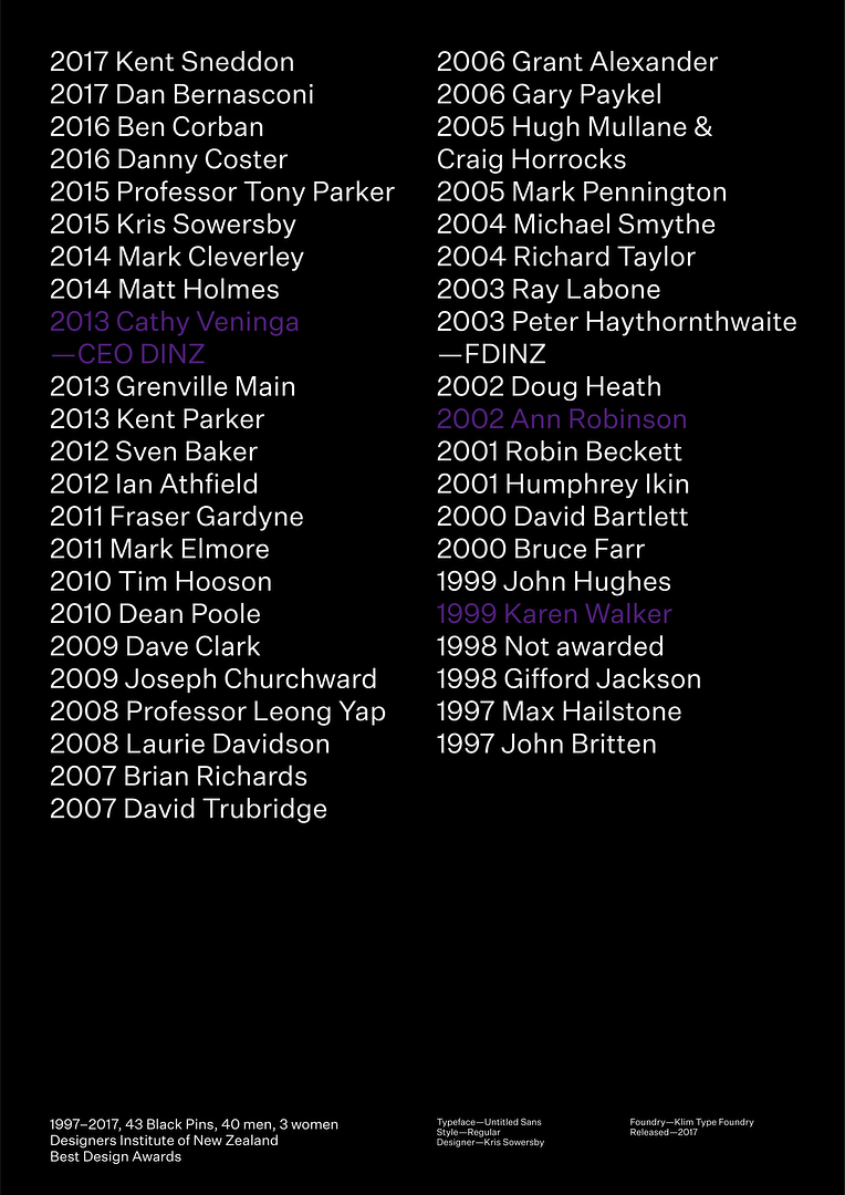 The Black Pin archive over the last two decades, the 3 women marked purple (the spot colour of the Best Design Awards visual brand)