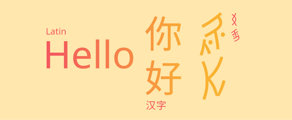 "Words ""Hello"", ""你好"" and the Nüshu equivalent set in Noto Sans typeface in orange gradients on light yellow background"