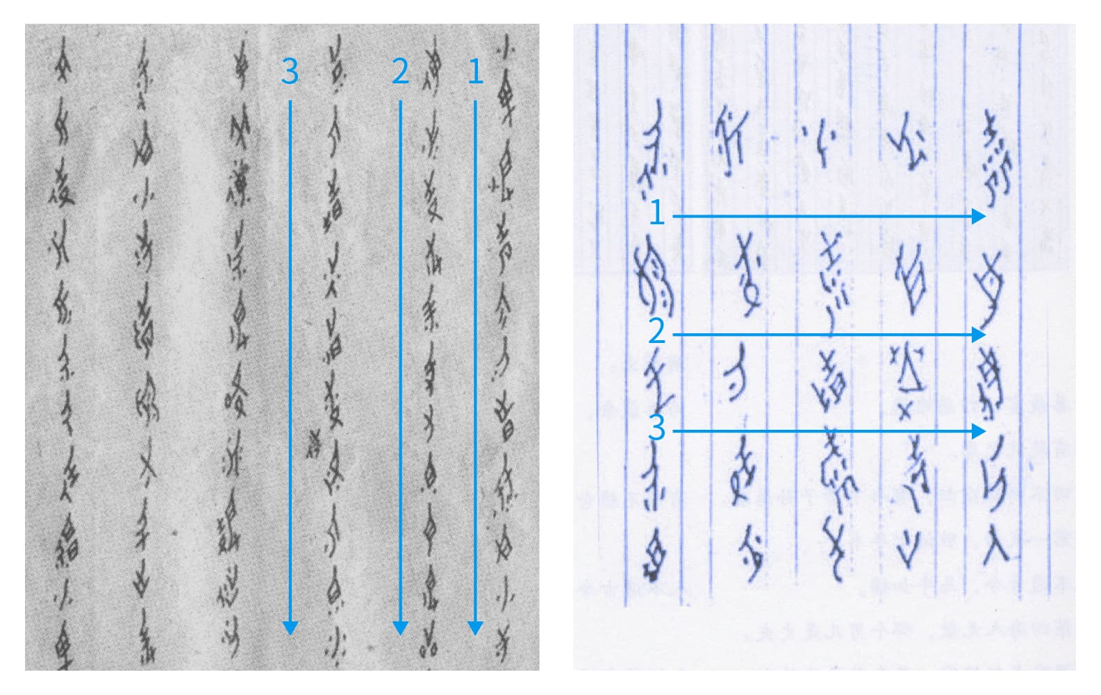 Nüshu's possible writing directions: from top to bottom or from left to right